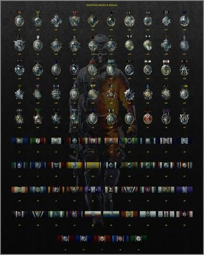 Battlefield Medals & Ribbons icons